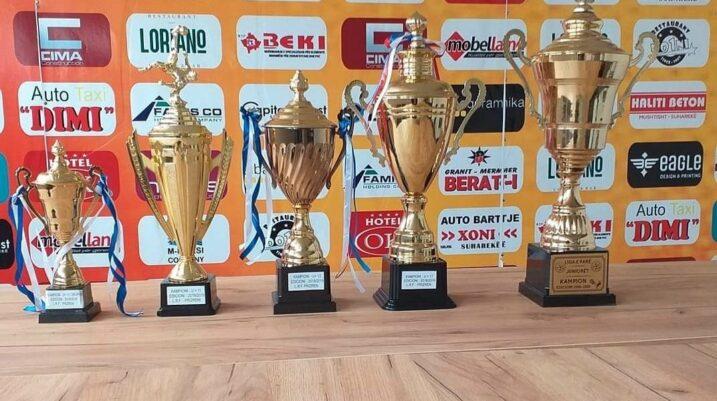 Sukseset e FC Ballkanit për edicionin  2018/2019