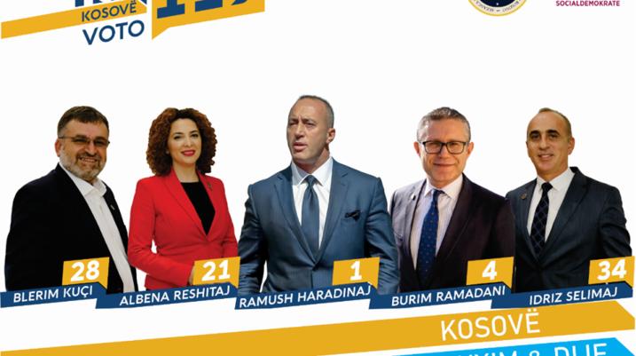 Kështu janë votuar kandidatët e AAK-së në Suharekë dhe në fshatrat e saj