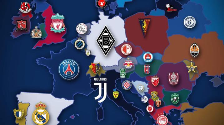 FC Ballkani në mesin e top skuadrave që udhëheqin kampionatet në shtetet ku garojnë