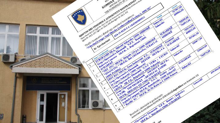 700 mijë euro për rrugën Sopijë-Shirokë, Komuna nuk shpërblen ofertuesin më të lirë