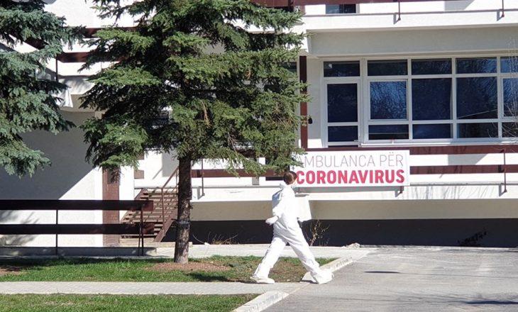 300 pacientë me Covid-19 të shtrirë në klinika dhe spitale, 273 me oksigjenoterapi