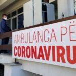 Një i vdekur dhe 25 raste të reja me COVID-19 në tërë Kosovën
