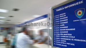 Suhareka në numra, mbi 90 lindje dhe 77 vdekje gjatë muajit mars