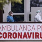 11 të vdekur dhe 364 raste pozitive me COVID-19 në Kosovë